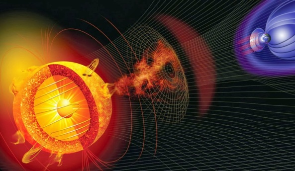 Tormenta solar e campo magnetico da terra